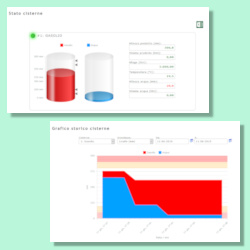 Web application for data monitoring